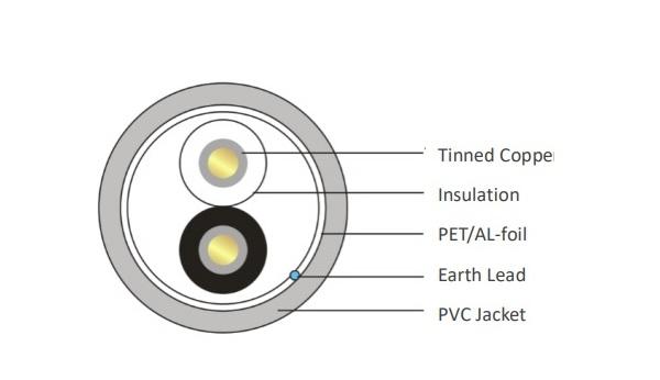 Cáp báo cháy được bảo vệ PVC 22AWG VIVANCO VCHP22PV