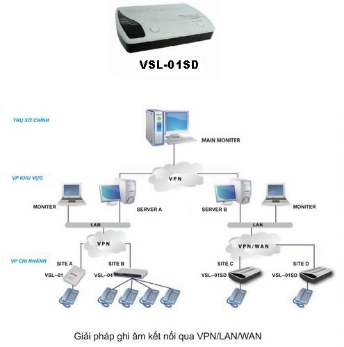Máy ghi âm điện thoại trực tiếp 01 line VoiceSoft VSL-01SD