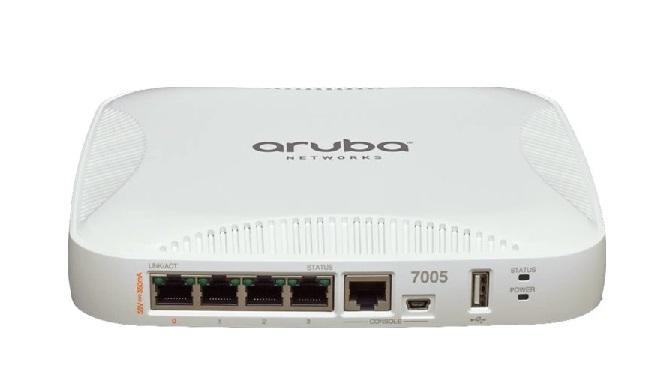 Bộ điều khiển di động HP Aruba JW633A