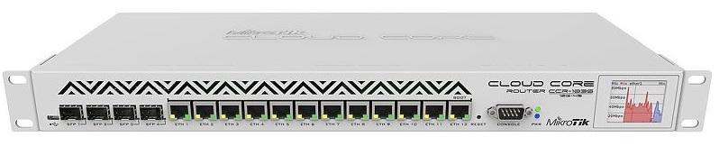 Bộ định tuyến lõi doanh nghiệp Mikrotik CCR1036-12G-4S-EM