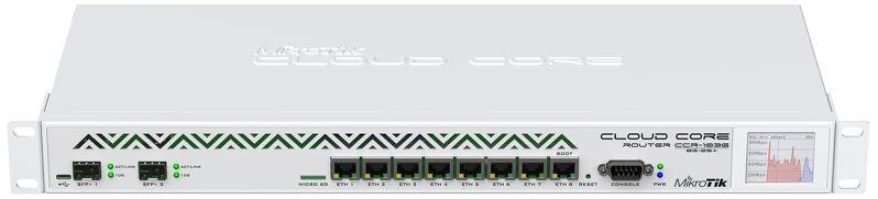 Bộ định tuyến lõi doanh nghiệp Mikrotik CCR1036-8G-2S + EM