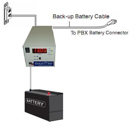 Bộ nguồn lưu điện DIAMOND dùng cho tổng đài Panasonic KX-TES824